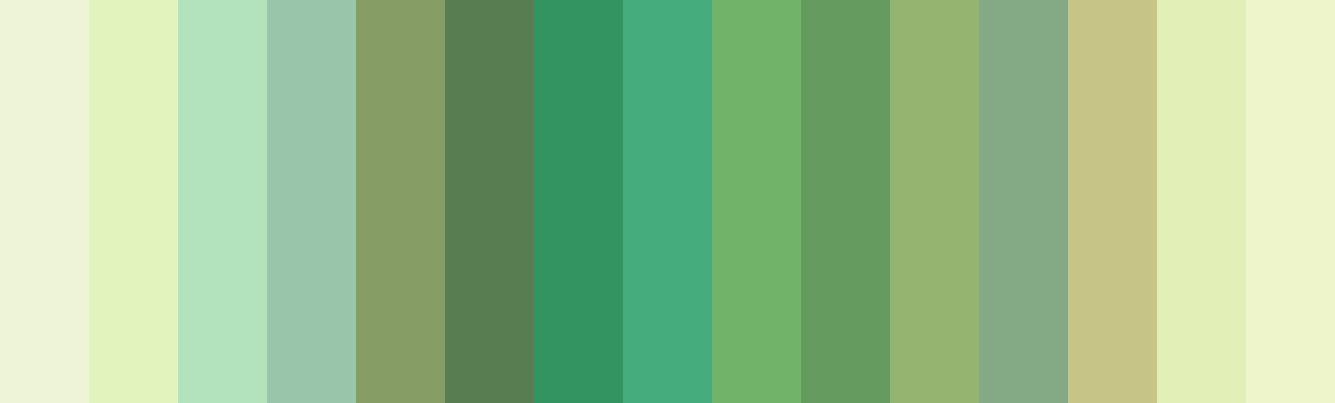 Les Verts Ressource